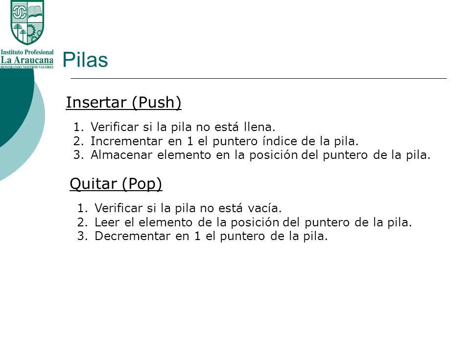 Pilas Insertar (Push) 1.Verificar si la pila no está llena. 2.Incrementar en 1 el puntero índice de la pila. 3.Almacenar elemento en la posición del p