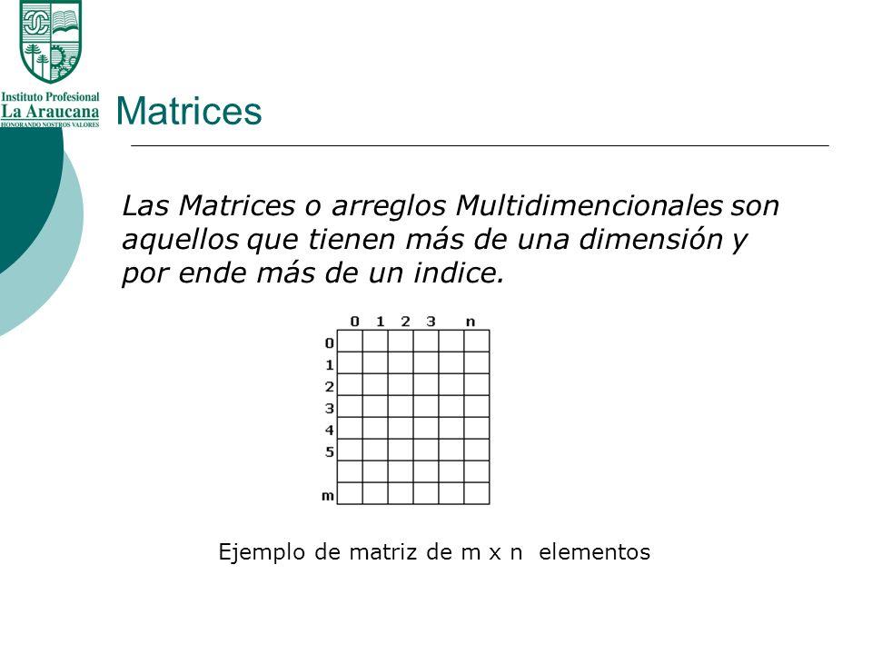 Matrices Las Matrices o arreglos Multidimencionales son aquellos que tienen más de una dimensión y por ende más de un indice. Ejemplo de matriz de m x