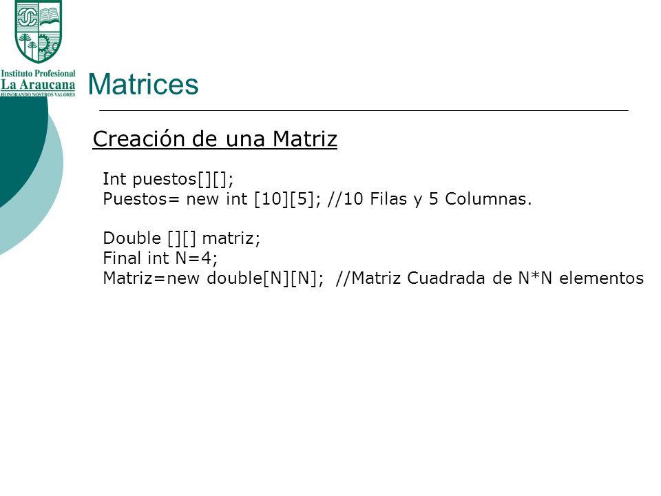 Matrices Creación de una Matriz Int puestos[][]; Puestos= new int [10][5]; //10 Filas y 5 Columnas. Double [][] matriz; Final int N=4; Matriz=new doub