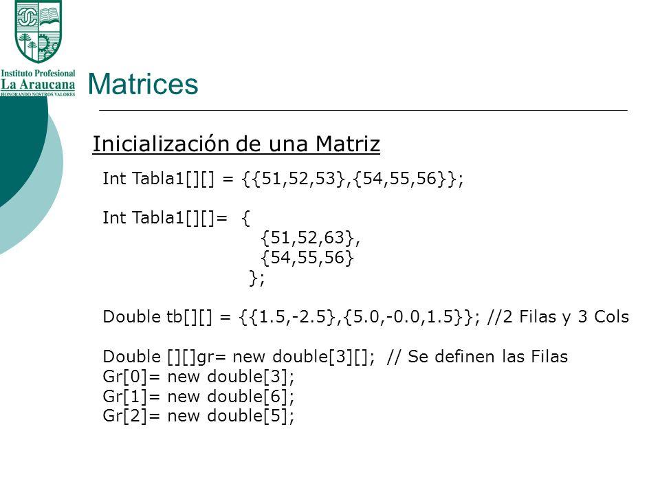 Matrices Inicialización de una Matriz Int Tabla1[][] = {{51,52,53},{54,55,56}}; Int Tabla1[][]= { {51,52,63}, {54,55,56} }; Double tb[][] = {{1.5,-2.5