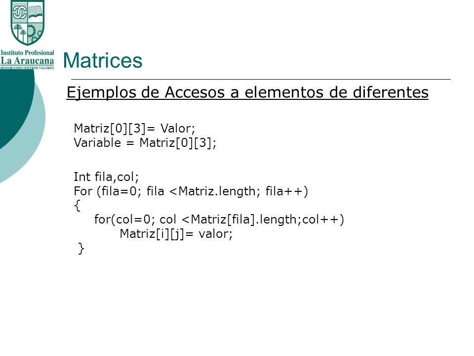 Matrices Ejemplos de Accesos a elementos de diferentes Matriz[0][3]= Valor; Variable = Matriz[0][3]; Int fila,col; For (fila=0; fila <Matriz.length; f