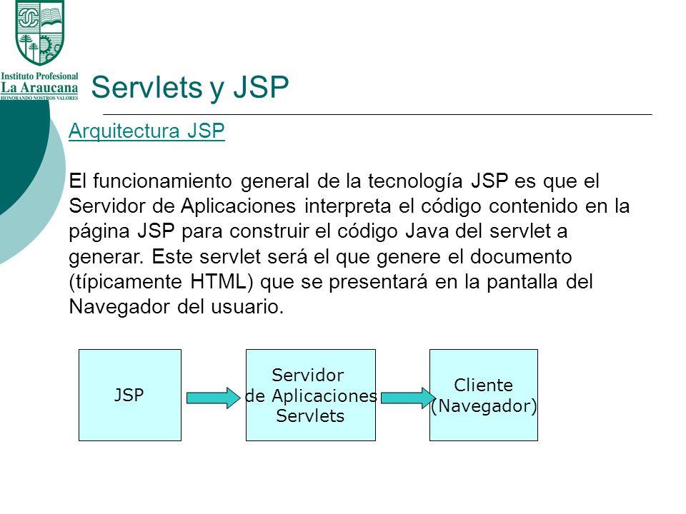 Servlets y JSP Arquitectura JSP El funcionamiento general de la tecnología JSP es que el Servidor de Aplicaciones interpreta el código contenido en la