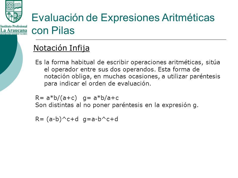 Evaluación de Expresiones Aritméticas con Pilas Notación Infija Es la forma habitual de escribir operaciones aritméticas, sitúa el operador entre sus