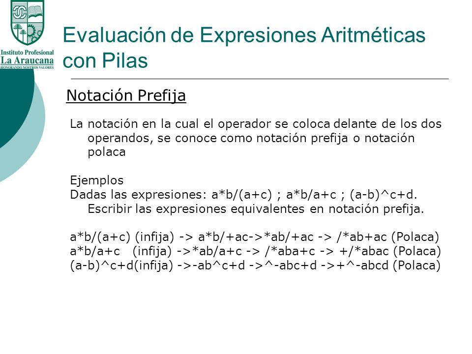Evaluación de Expresiones Aritméticas con Pilas Notación Prefija La notación en la cual el operador se coloca delante de los dos operandos, se conoce