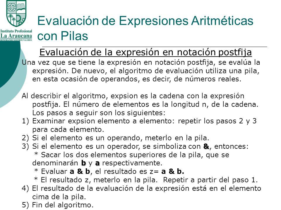 Evaluación de Expresiones Aritméticas con Pilas Evaluación de la expresión en notación postfija Una vez que se tiene la expresión en notación postfija