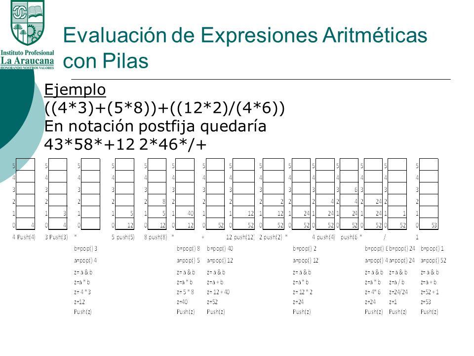 Evaluación de Expresiones Aritméticas con Pilas Ejemplo ((4*3)+(5*8))+((12*2)/(4*6)) En notación postfija quedaría 43*58*+12 2*46*/+