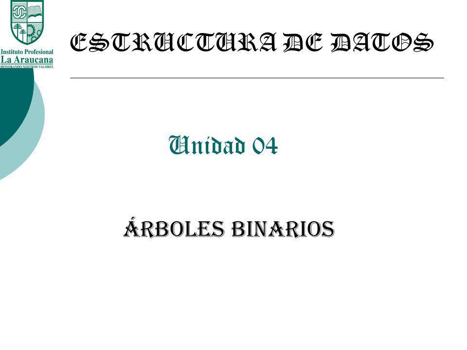 Unidad 04 Árboles BINARIOS ESTRUCTURA DE DATOS