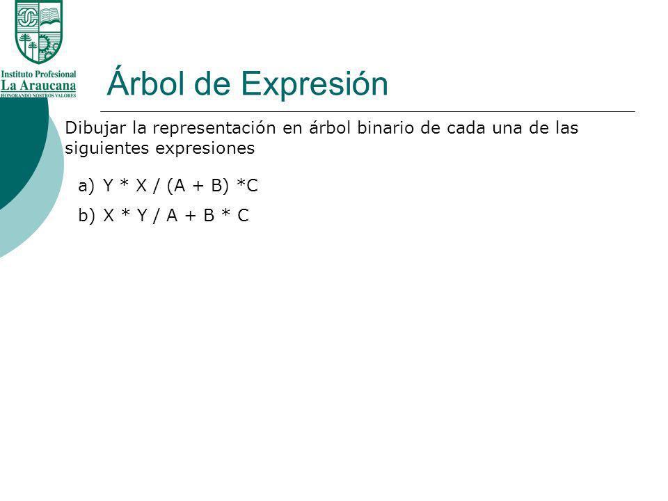 Árbol de Expresión Dibujar la representación en árbol binario de cada una de las siguientes expresiones a)Y * X / (A + B) *C b)X * Y / A + B * C