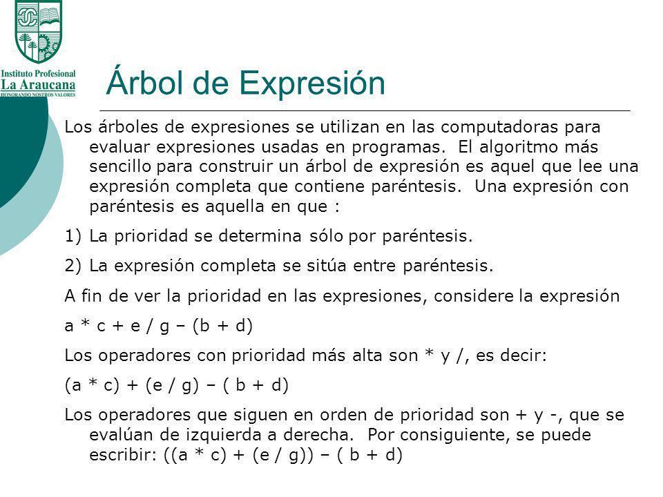 Árbol de Expresión Los árboles de expresiones se utilizan en las computadoras para evaluar expresiones usadas en programas. El algoritmo más sencillo
