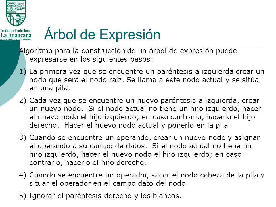Árbol de Expresión Algoritmo para la construcción de un árbol de expresión puede expresarse en los siguientes pasos: 1)La primera vez que se encuentre