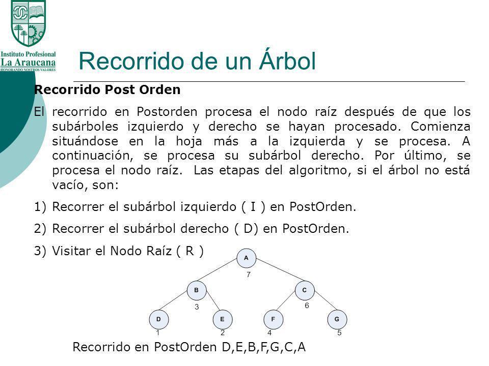 Recorrido de un Árbol Recorrido Post Orden El recorrido en Postorden procesa el nodo raíz después de que los subárboles izquierdo y derecho se hayan p