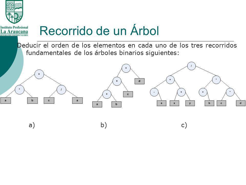 Recorrido de un Árbol Deducir el orden de los elementos en cada uno de los tres recorridos fundamentales de los árboles binarios siguientes: a) b) c)