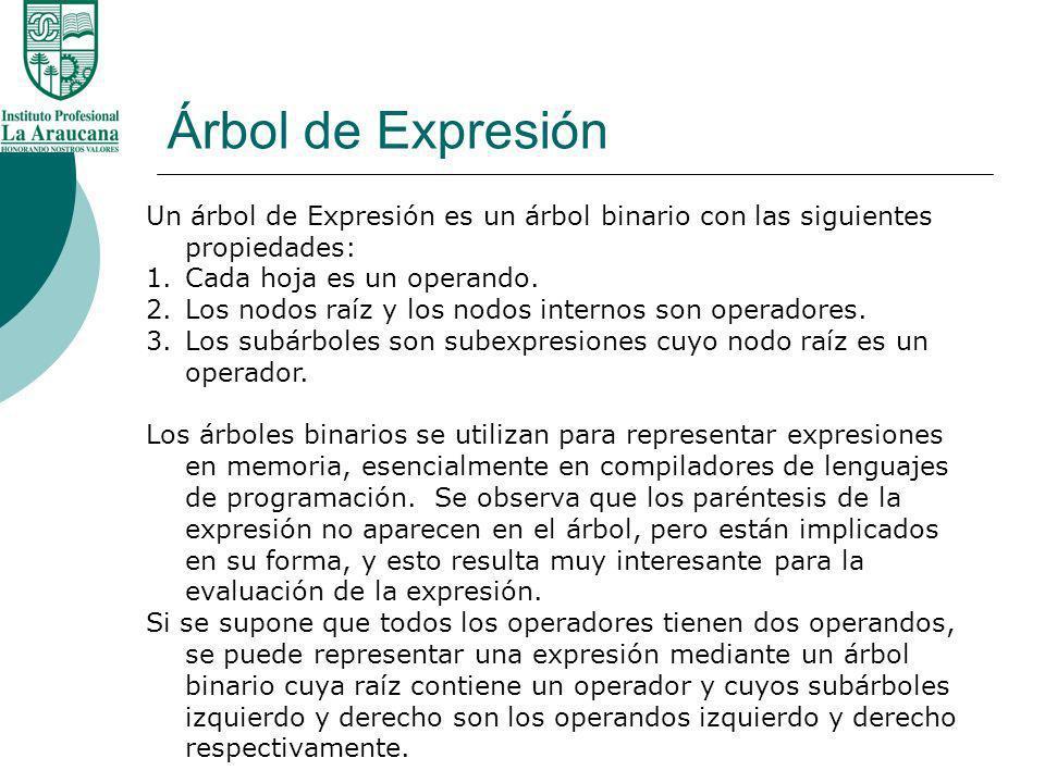 Árbol de Expresión Un árbol de Expresión es un árbol binario con las siguientes propiedades: 1.Cada hoja es un operando. 2.Los nodos raíz y los nodos