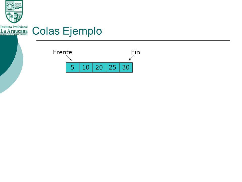 Colas Ejemplo 510202530 FrenteFin