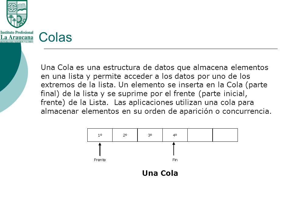 Colas Una Cola es una estructura de datos que almacena elementos en una lista y permite acceder a los datos por uno de los extremos de la lista. Un el