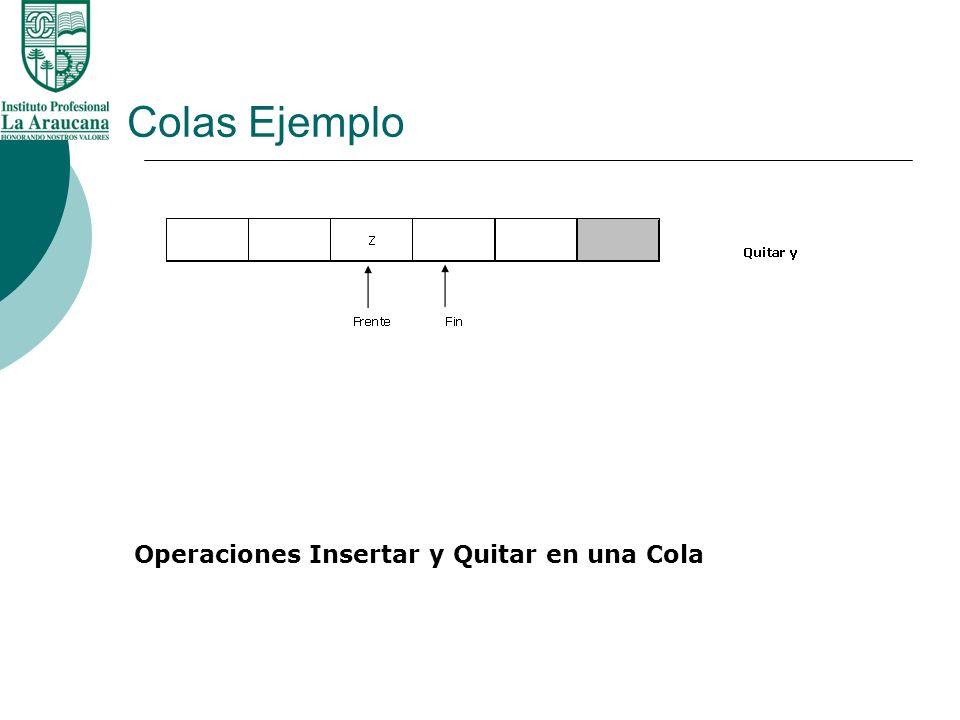 Operaciones Insertar y Quitar en una Cola