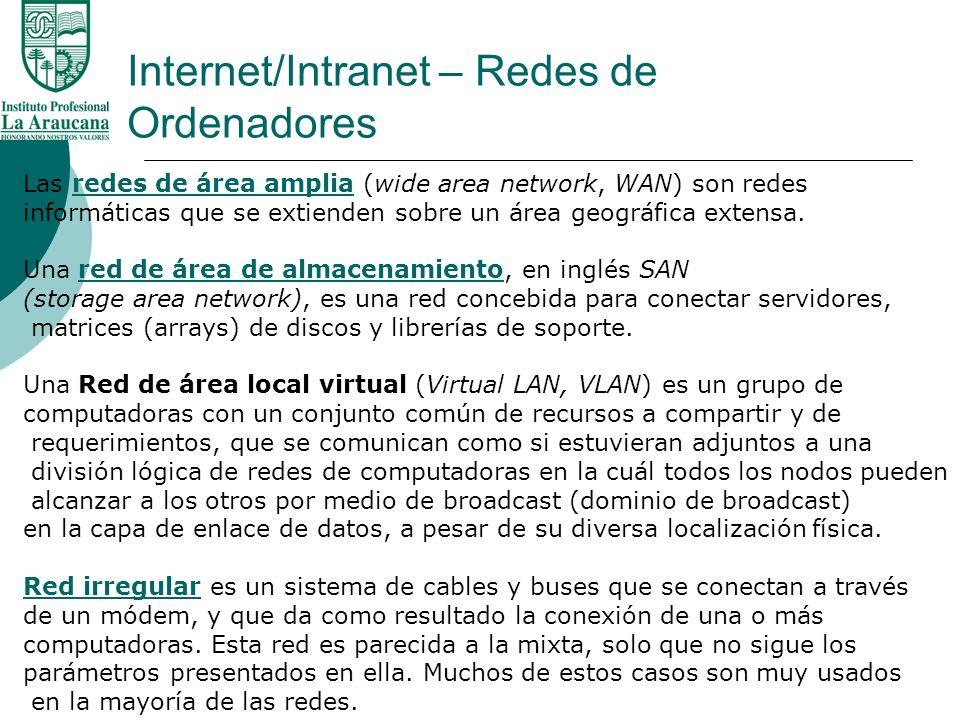 Internet/Intranet – Redes de Ordenadores Las redes de área amplia (wide area network, WAN) son redesredes de área amplia informáticas que se extienden