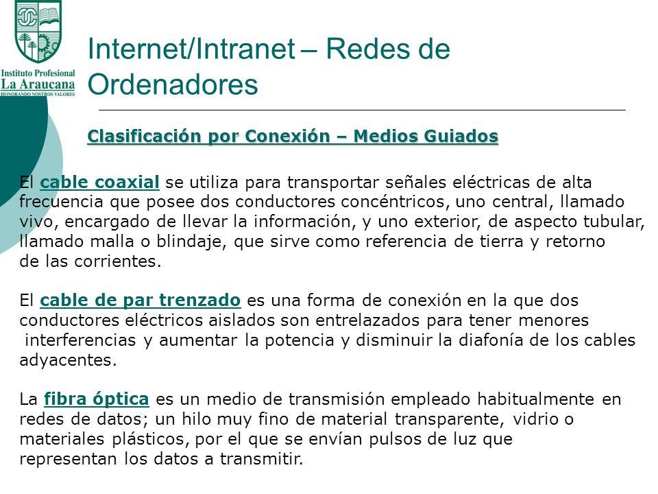 Internet/Intranet – Redes de Ordenadores El cable coaxial se utiliza para transportar señales eléctricas de altacable coaxial frecuencia que posee dos