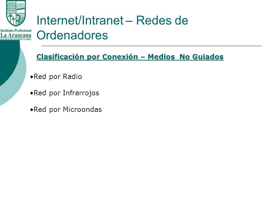 Internet/Intranet – Redes de Ordenadores Red por Radio Red por Infrarrojos Red por Microondas Clasificación por Conexión – Medios No Guiados