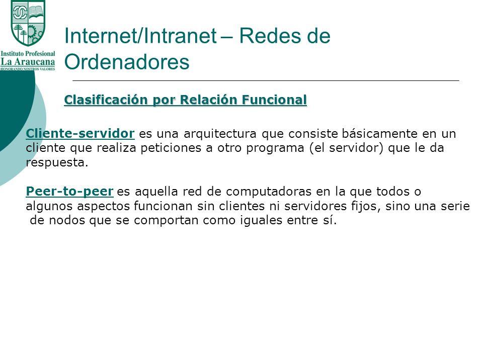 Internet/Intranet – Redes de Ordenadores Clasificación por Relación Funcional Cliente-servidorCliente-servidor es una arquitectura que consiste básica