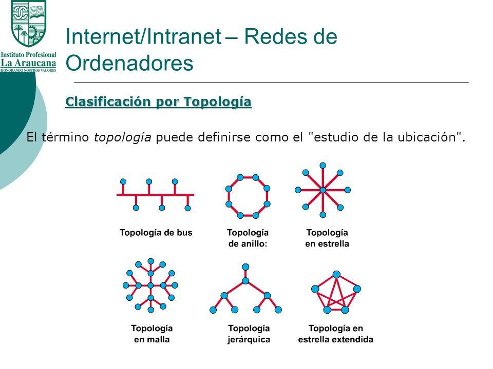 Internet/Intranet – Redes de Ordenadores Clasificación por Topología El término topología puede definirse como el