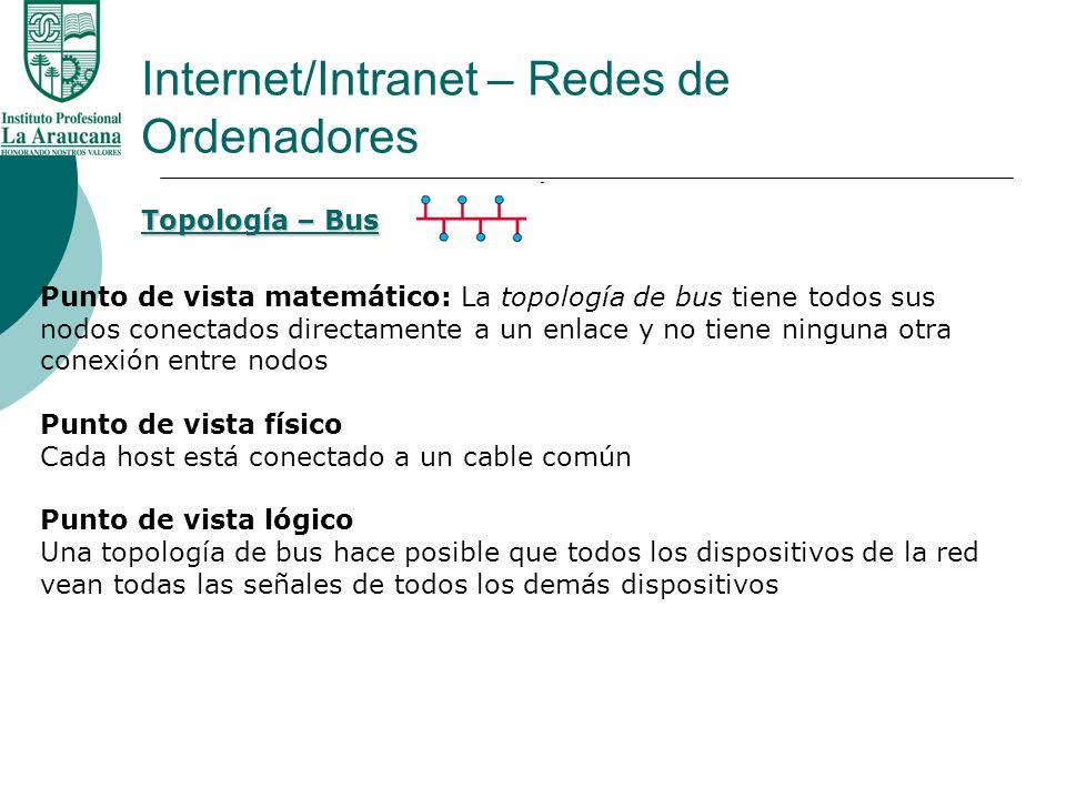 Internet/Intranet – Redes de Ordenadores Topología – Bus Punto de vista matemático: La topología de bus tiene todos sus nodos conectados directamente