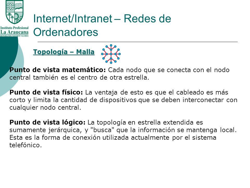 Internet/Intranet – Redes de Ordenadores Topología – Malla Punto de vista matemático: Cada nodo que se conecta con el nodo central también es el centr