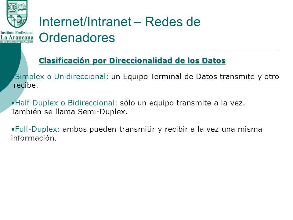 Internet/Intranet – Redes de Ordenadores Clasificación por Direccionalidad de los Datos Simplex o Unidireccional: un Equipo Terminal de Datos transmit