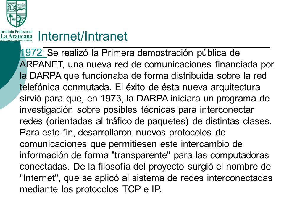 Internet/Intranet 1972 : Se realizó la Primera demostración pública de ARPANET, una nueva red de comunicaciones financiada por la DARPA que funcionaba