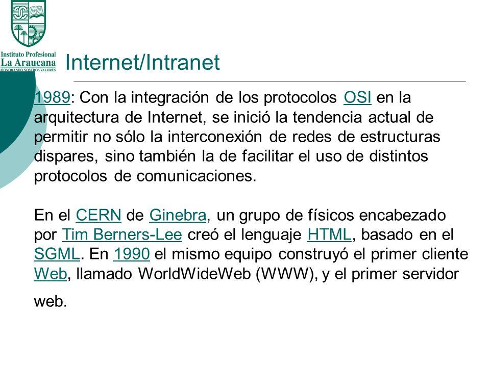 Internet/Intranet 19891989: Con la integración de los protocolos OSI en la arquitectura de Internet, se inició la tendencia actual de permitir no sólo