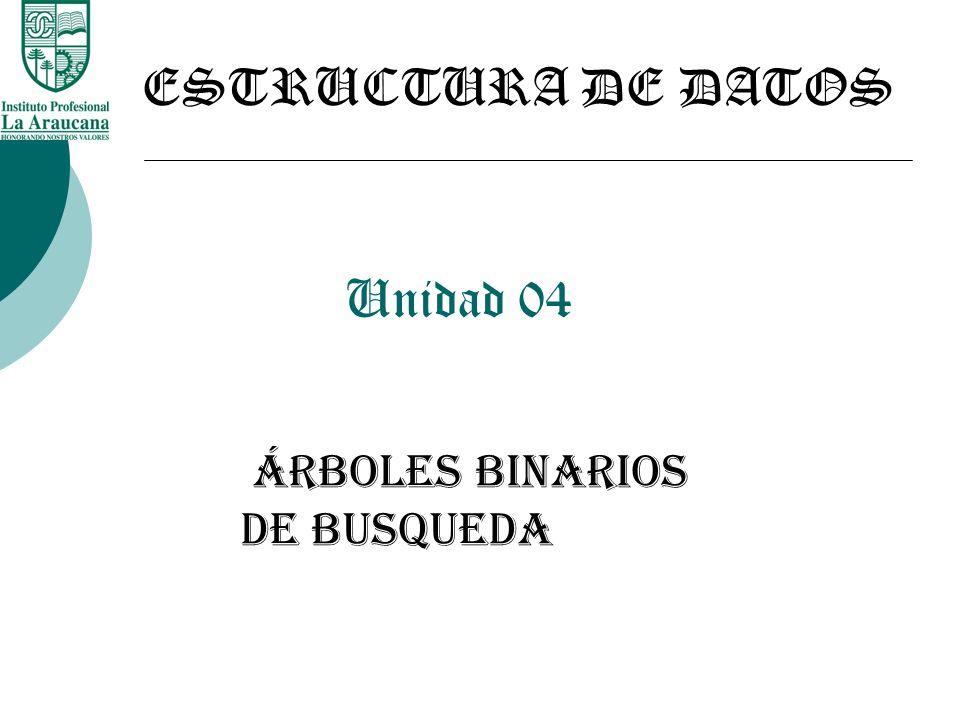 Unidad 04 Árboles BINARIOS DE BUSQUEDA ESTRUCTURA DE DATOS