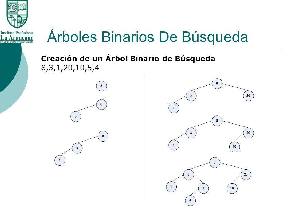 Árboles Binarios De Búsqueda Crear los árboles Binarios para: a) 12,8,7,16,14 b) 1,3,4,5,6,7,8,9,10 c) 5,4,7,3,10,8