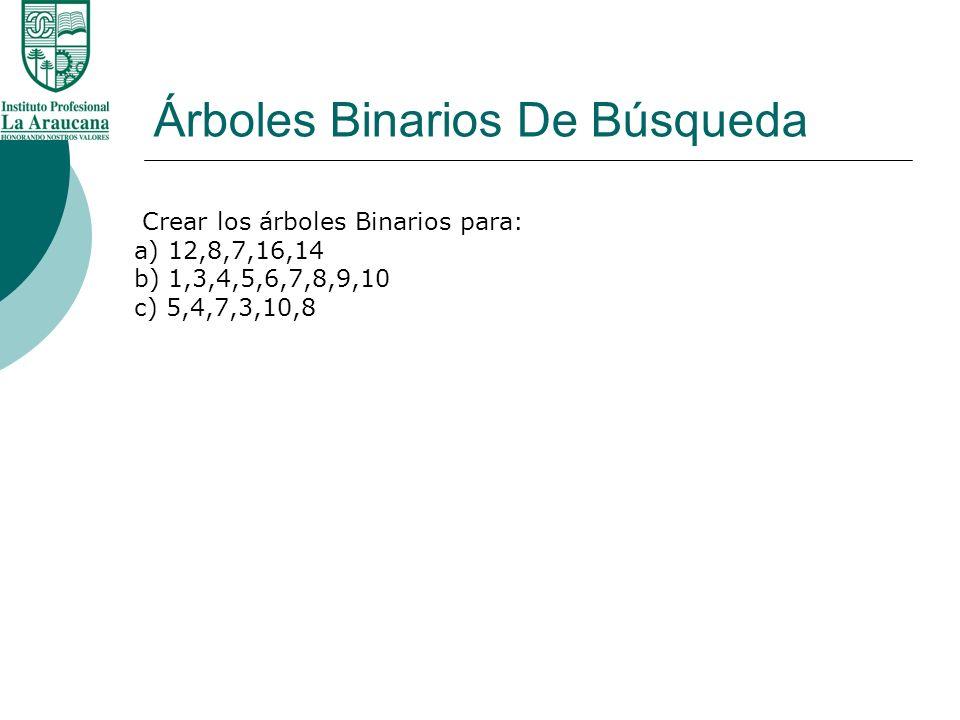 Árboles Binarios De Búsqueda Operaciones con Árboles Binarios de Búsqueda a)Búsqueda de un Nodo b)Inserción de un Nodo c)Borrado de un Nodo d)Recorrido de un Nodo