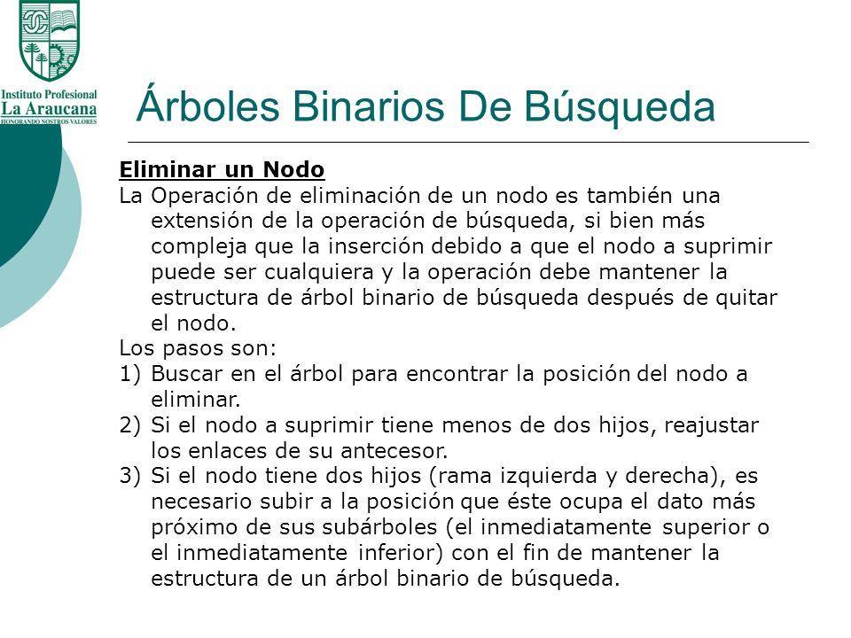 Árboles Binarios De Búsqueda Eliminar un Nodo La Operación de eliminación de un nodo es también una extensión de la operación de búsqueda, si bien más
