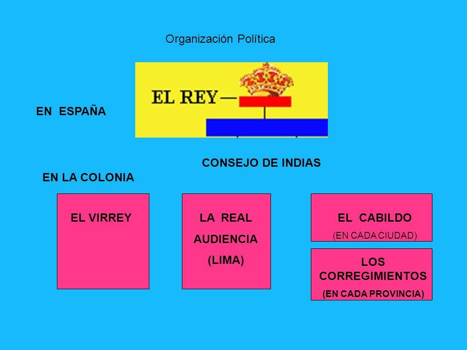 CONSEJO DE INDIAS EL VIRREY EN ESPAÑA EN LA COLONIA LA REAL AUDIENCIA (LIMA) EL CABILDO (EN CADA CIUDAD) LOS CORREGIMIENTOS (EN CADA PROVINCIA) Organi