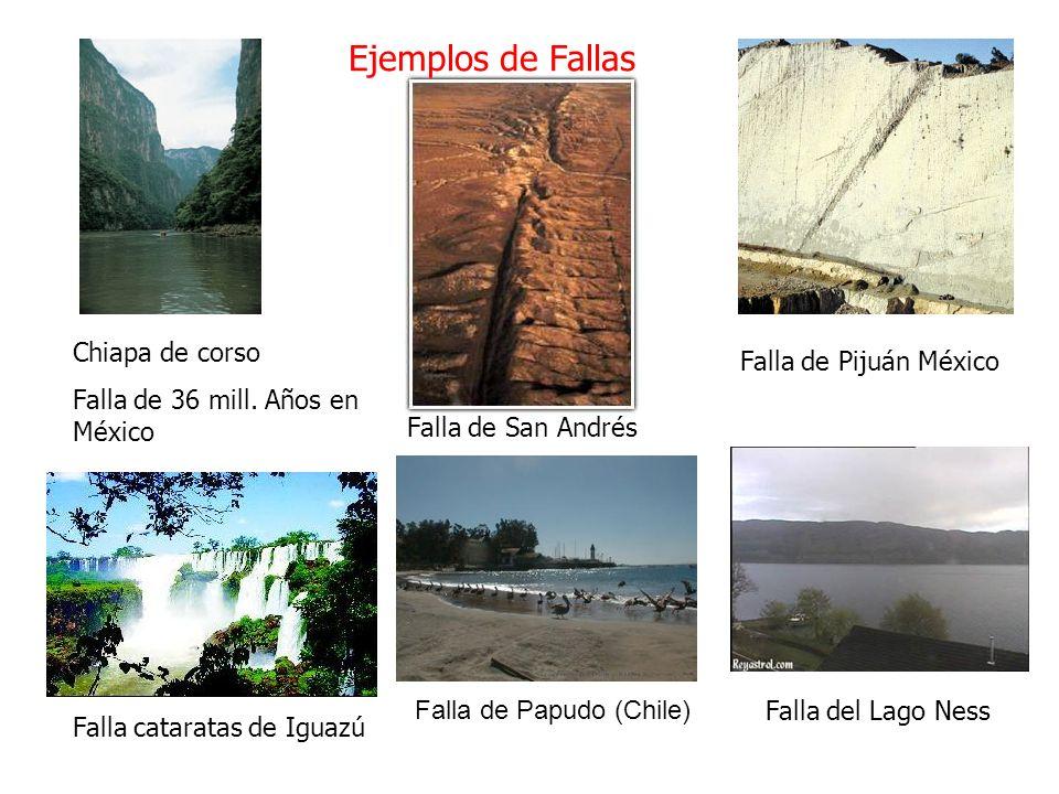 Chiapa de corso Falla de 36 mill. Años en México Falla cataratas de Iguazú Falla del Lago Ness Falla de Pijuán México Falla de San Andrés Ejemplos de