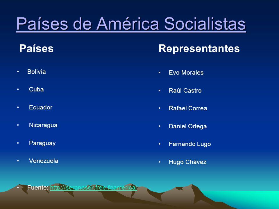 Países de América Socialistas Países Bolivia Cuba Ecuador Nicaragua Paraguay Venezuela Fuente: http://seronoser.free.fr/america/http://seronoser.free.