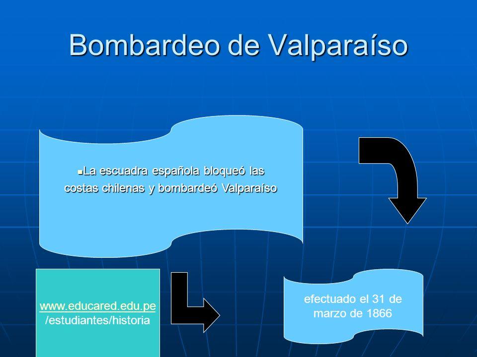 Bombardeo de Valparaíso La escuadra española bloqueó las La escuadra española bloqueó las costas chilenas y bombardeó Valparaíso costas chilenas y bom