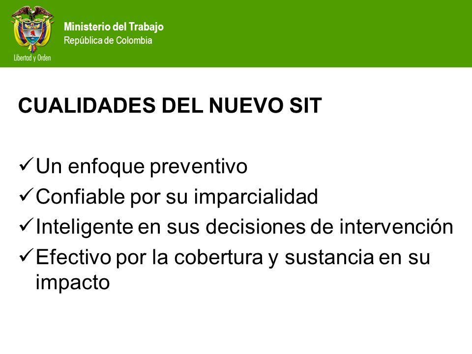 Ministerio del Trabajo República de Colombia CUALIDADES DEL NUEVO SIT Un enfoque preventivo Confiable por su imparcialidad Inteligente en sus decision