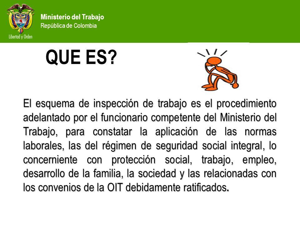 Ministerio del Trabajo República de Colombia El esquema de inspección de trabajo es el procedimiento adelantado por el funcionario competente del Mini