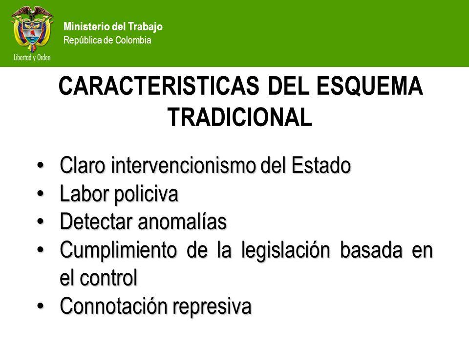 Ministerio del Trabajo República de Colombia Claro intervencionismo del Estado Claro intervencionismo del Estado Labor policiva Labor policiva Detecta