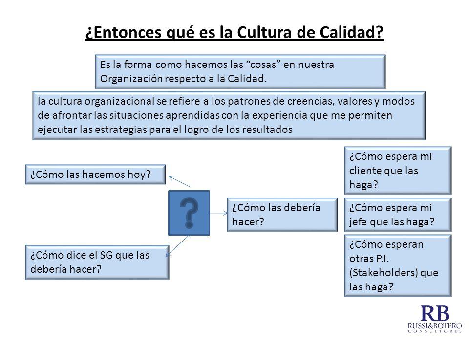 ¿Entonces qué es la Cultura de Calidad? Es la forma como hacemos las cosas en nuestra Organización respecto a la Calidad. ¿Cómo dice el SG que las deb