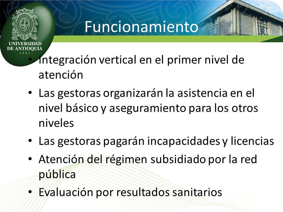 Funcionamiento Integración vertical en el primer nivel de atención Las gestoras organizarán la asistencia en el nivel básico y aseguramiento para los