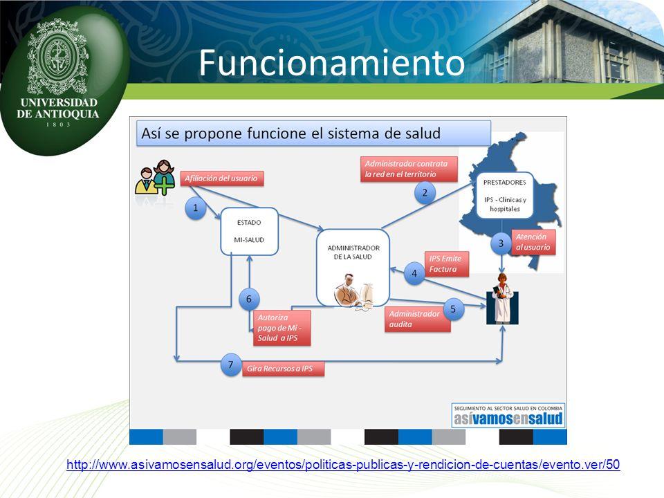 Funcionamiento http://www.asivamosensalud.org/eventos/politicas-publicas-y-rendicion-de-cuentas/evento.ver/50