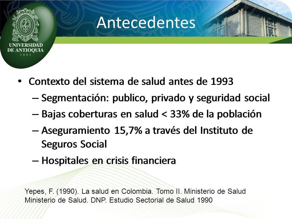 Antecedentes Contexto del sistema de salud antes de 1993 – Segmentación: publico, privado y seguridad social – Bajas coberturas en salud < 33% de la p