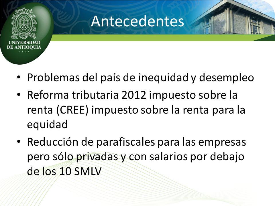 Antecedentes Problemas del país de inequidad y desempleo Reforma tributaria 2012 impuesto sobre la renta (CREE) impuesto sobre la renta para la equida