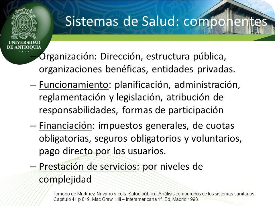 Sistemas de Salud: componentes – Organización: Dirección, estructura pública, organizaciones benéficas, entidades privadas. – Funcionamiento: planific