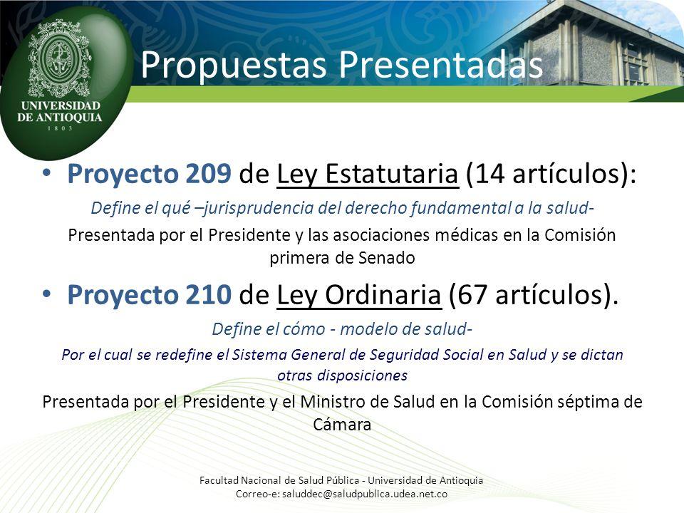 Propuestas Presentadas Proyecto 209 de Ley Estatutaria (14 artículos): Define el qué –jurisprudencia del derecho fundamental a la salud- Presentada po