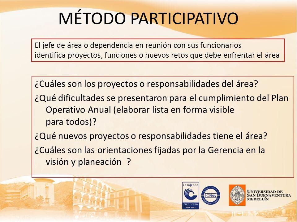 MÉTODO PARTICIPATIVO ¿Cuáles son los proyectos o responsabilidades del área? ¿Qué dificultades se presentaron para el cumplimiento del Plan Operativo