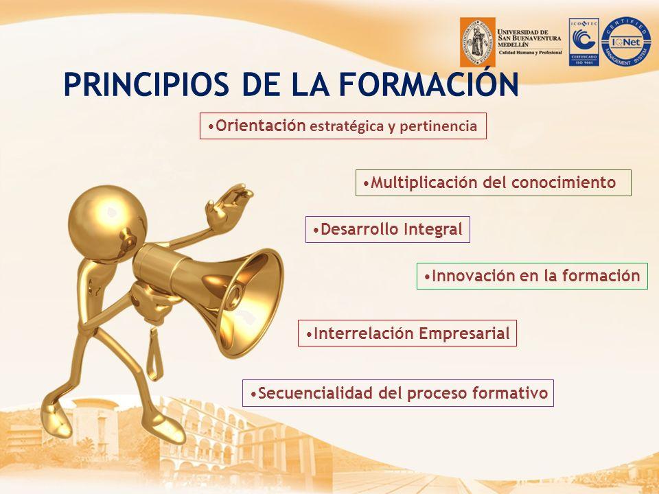 PRINCIPIOS DE LA FORMACIÓN Orientación estratégica y pertinencia Multiplicación del conocimiento Desarrollo Integral Innovación en la formación Interr